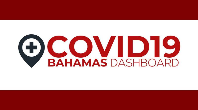 COVID-19: Bahamas rebirth and call to action – foreign policy pivot, part 2
